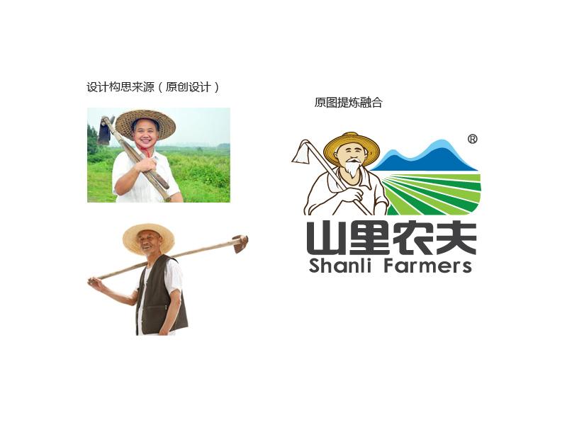 北京生态农业公司征集LOGO_2958045_k68威客网
